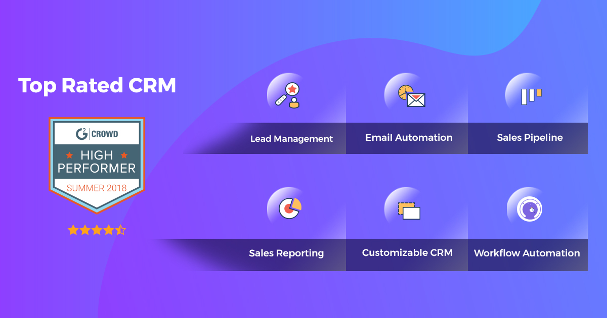 See CRM Pricing - Get Power of Salesforce in 80% Less Cost
