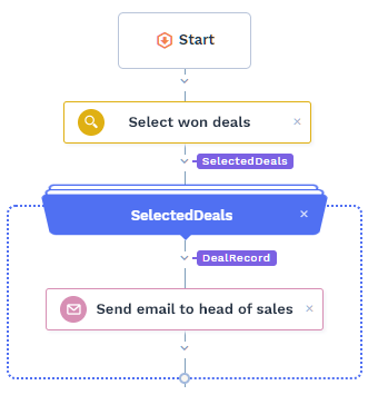 Send automated emails to team members